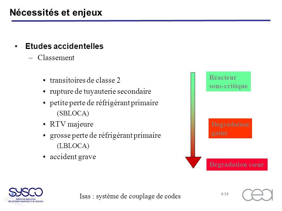 Isas : système de couplage de codes 7/18 Nécessités et enjeux –Codes utilisés CRONOS-2 / FLICA-4 CRONOS-2 / FLICA-4 / FLICA-S CRONOS-2 / CATHARE CRONOS-2 / FLICA-4 / CATHARE FLICA-4 / CATHARE neutronique + T-H cœur + T-H système couplage explicite 1D couplage implicite multi-D