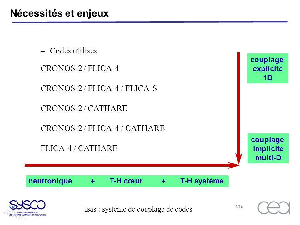 Isas : système de couplage de codes 7/18 Nécessités et enjeux –Codes utilisés CRONOS-2 / FLICA-4 CRONOS-2 / FLICA-4 / FLICA-S CRONOS-2 / CATHARE CRONO