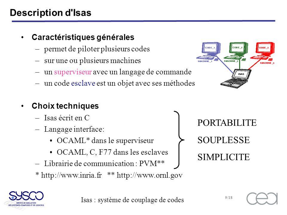 Isas : système de couplage de codes 9/18 Description d'Isas Caractéristiques générales –permet de piloter plusieurs codes –sur une ou plusieurs machin