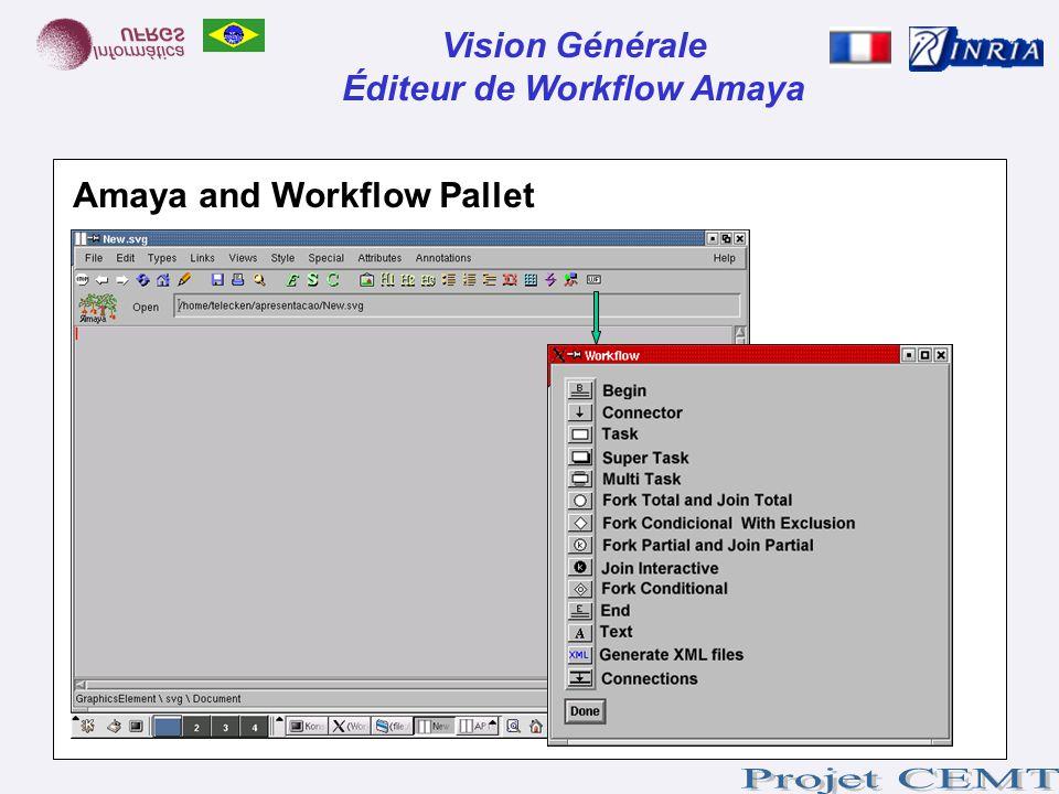 Amaya and Workflow Pallet Vision Générale Éditeur de Workflow Amaya