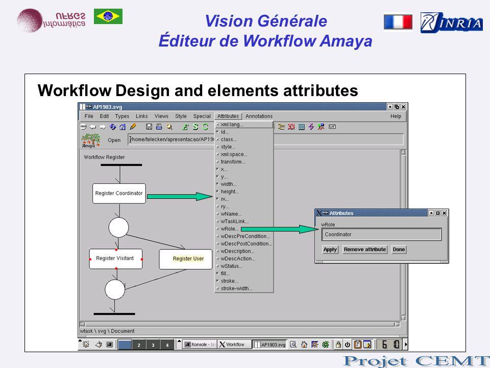 Workflow Design and elements attributes Vision Générale Éditeur de Workflow Amaya