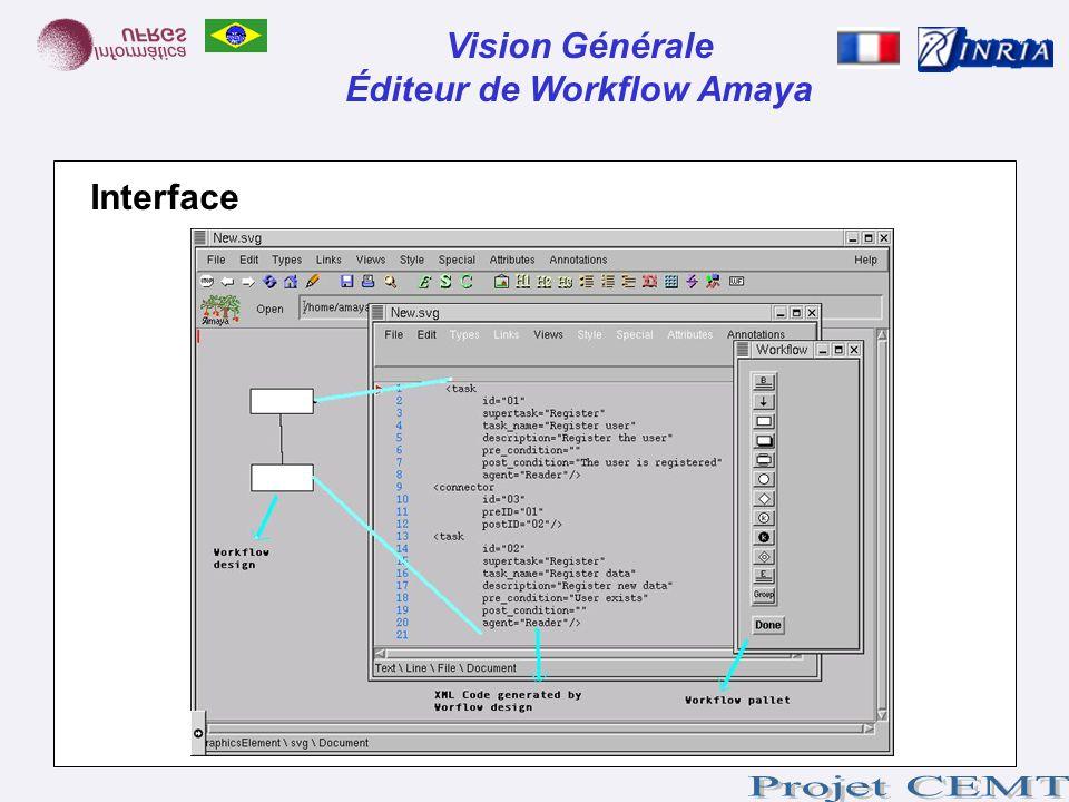 Interface Vision Générale Éditeur de Workflow Amaya