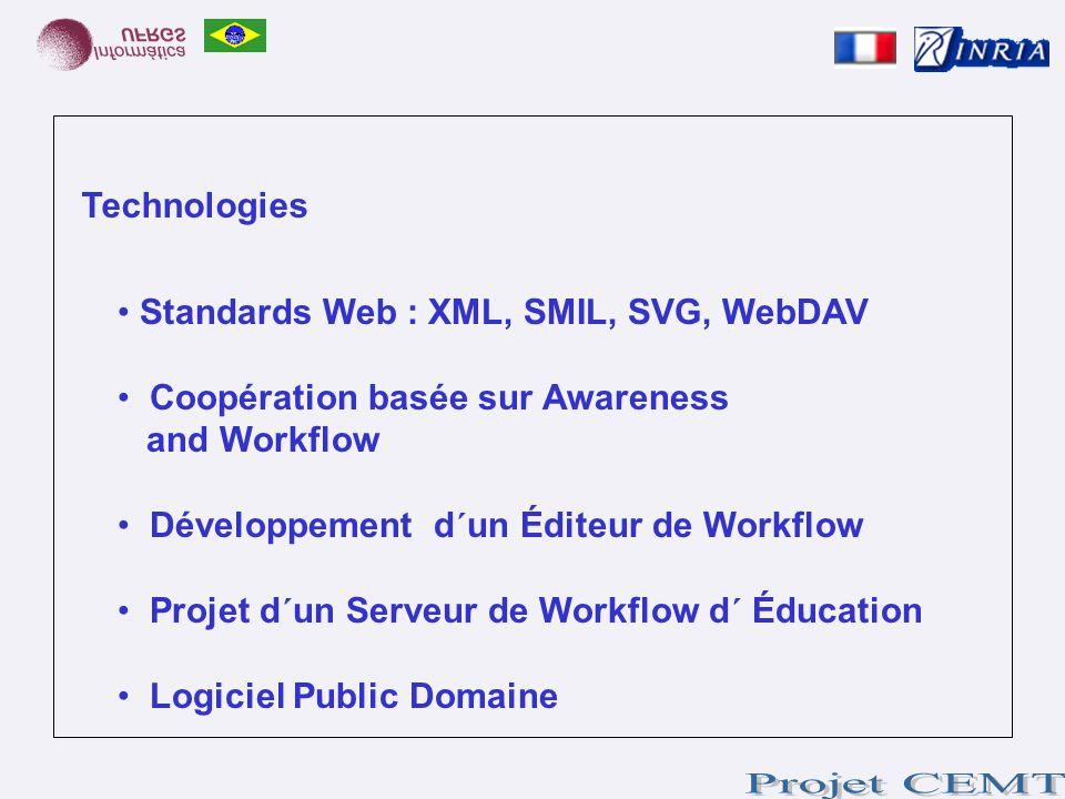Technologies Standards Web : XML, SMIL, SVG, WebDAV Coopération basée sur Awareness and Workflow Développement d´un Éditeur de Workflow Projet d´un Se