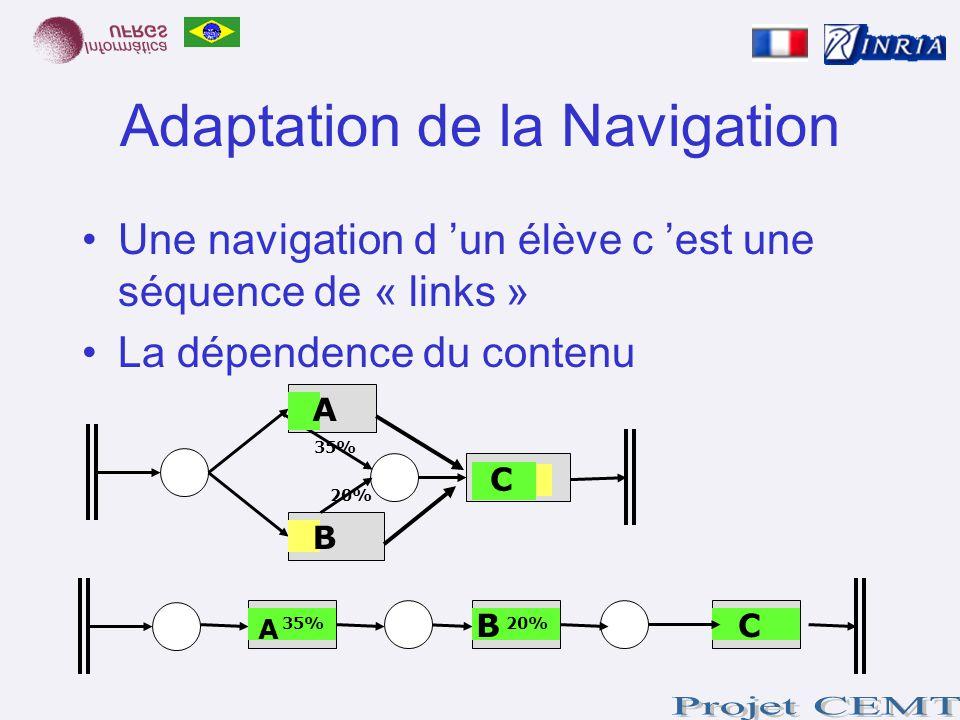 Adaptation de la Navigation Une navigation d un élève c est une séquence de « links » La dépendence du contenu A B C 35% 20% CB A 35%20%