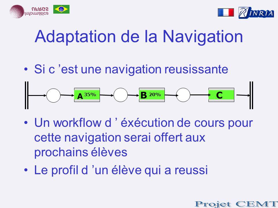 Adaptation de la Navigation Si c est une navigation reusissante Un workflow d éxécution de cours pour cette navigation serai offert aux prochains élèv