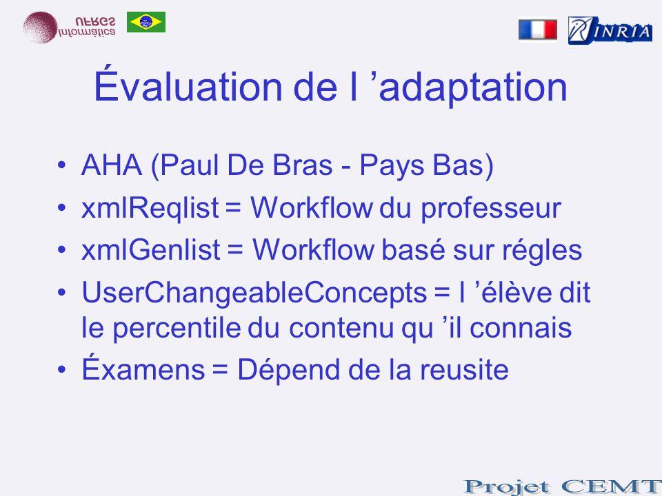 AHA (Paul De Bras - Pays Bas) xmlReqlist = Workflow du professeur xmlGenlist = Workflow basé sur régles UserChangeableConcepts = l élève dit le percen