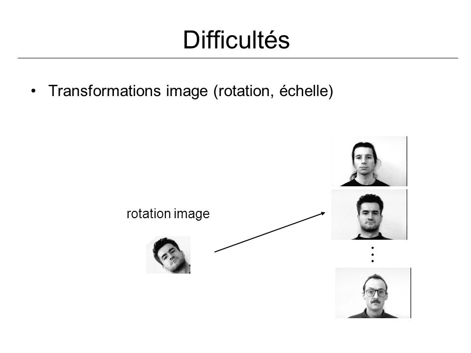 Difficultés rotation image Transformations image (rotation, échelle)