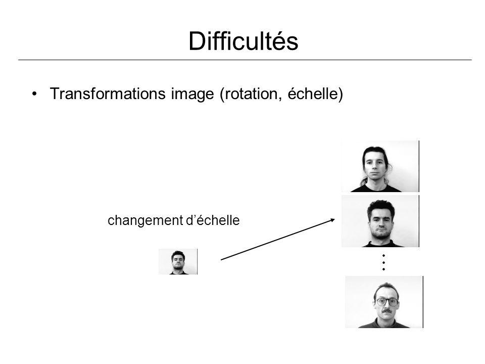 Difficultés changement déchelle Transformations image (rotation, échelle)