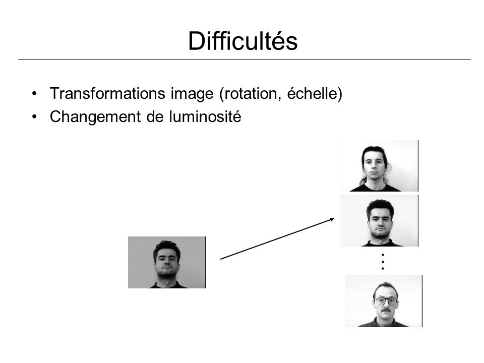Difficultés Transformations image (rotation, échelle) Changement de luminosité