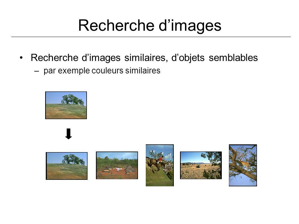 Recherche dimages Recherche dimages similaires, dobjets semblables –par exemple couleurs similaires
