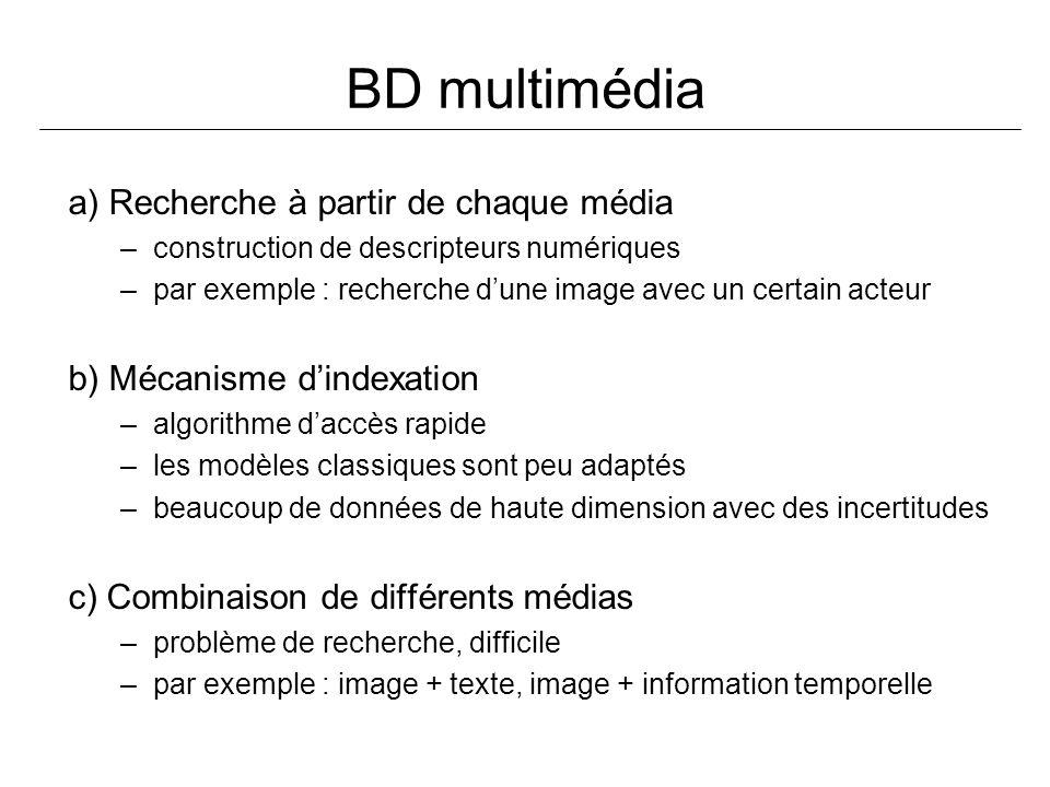 BD multimédia a) Recherche à partir de chaque média –construction de descripteurs numériques –par exemple : recherche dune image avec un certain acteur b) Mécanisme dindexation –algorithme daccès rapide –les modèles classiques sont peu adaptés –beaucoup de données de haute dimension avec des incertitudes c) Combinaison de différents médias –problème de recherche, difficile –par exemple : image + texte, image + information temporelle