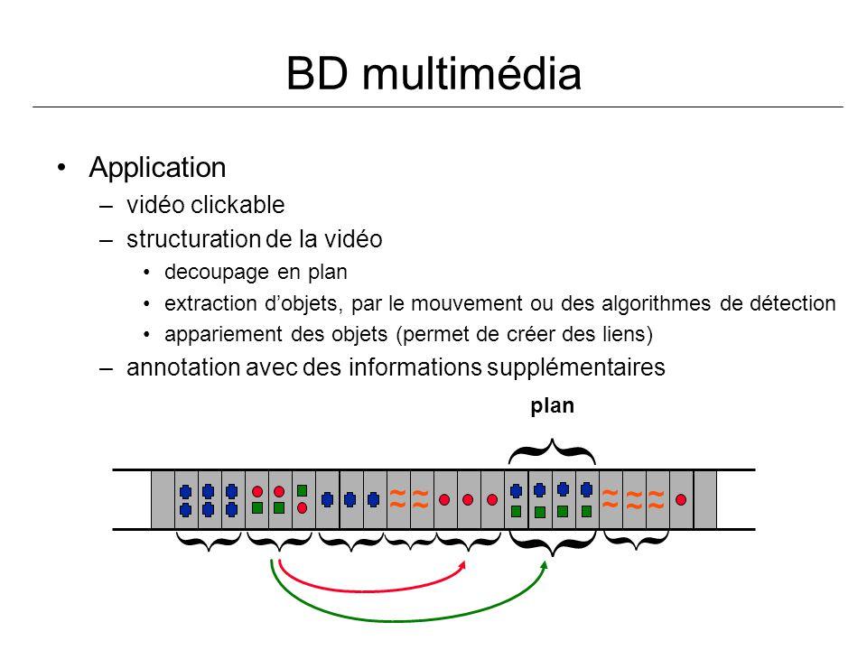 BD multimédia Application –vidéo clickable –structuration de la vidéo decoupage en plan extraction dobjets, par le mouvement ou des algorithmes de détection appariement des objets (permet de créer des liens) –annotation avec des informations supplémentaires plan } } } }} } } } ~ ~ ~ ~ ~ ~ ~ ~ ~ ~