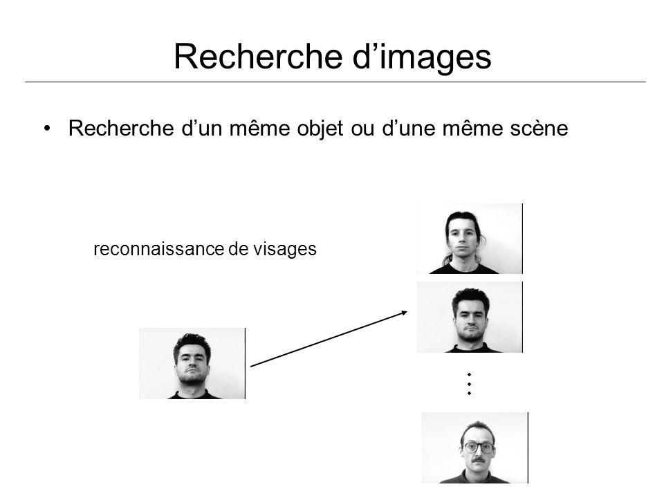 Recherche dimages Recherche dun même objet ou dune même scène reconnaissance de visages