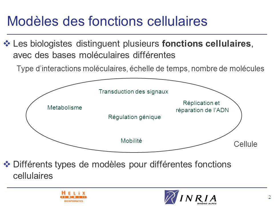 2 Modèles des fonctions cellulaires vLes biologistes distinguent plusieurs fonctions cellulaires, avec des bases moléculaires différentes Type dintera