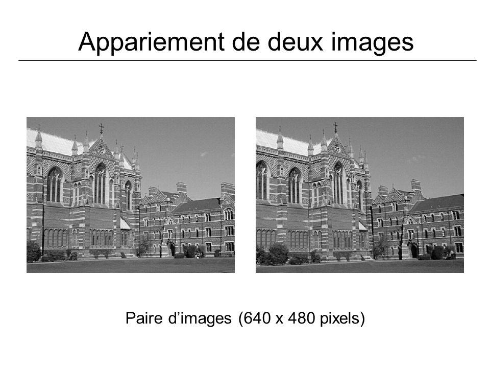 Appariement de deux images Paire dimages (640 x 480 pixels)