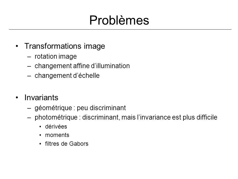 Problèmes Transformations image –rotation image –changement affine dillumination –changement déchelle Invariants –géométrique : peu discriminant –phot