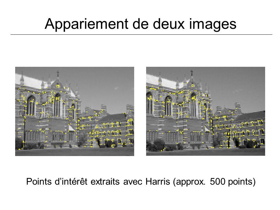 Appariement de deux images Points dintérêt extraits avec Harris (approx. 500 points)