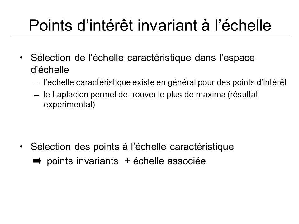 Points dintérêt invariant à léchelle Sélection de léchelle caractéristique dans lespace déchelle –léchelle caractéristique existe en général pour des