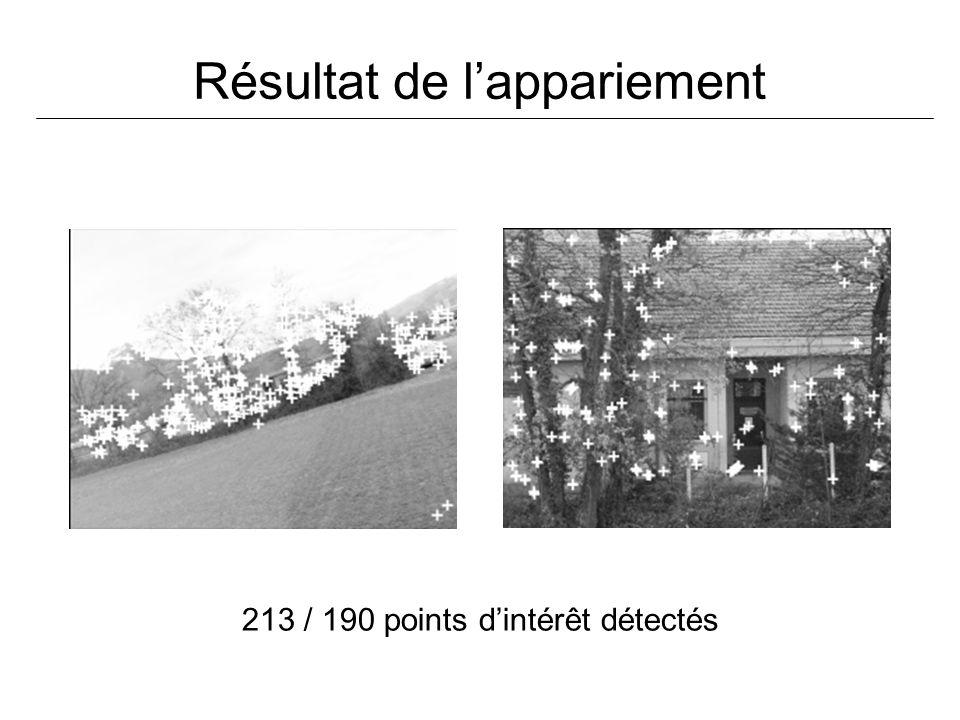 Résultat de lappariement 213 / 190 points dintérêt détectés