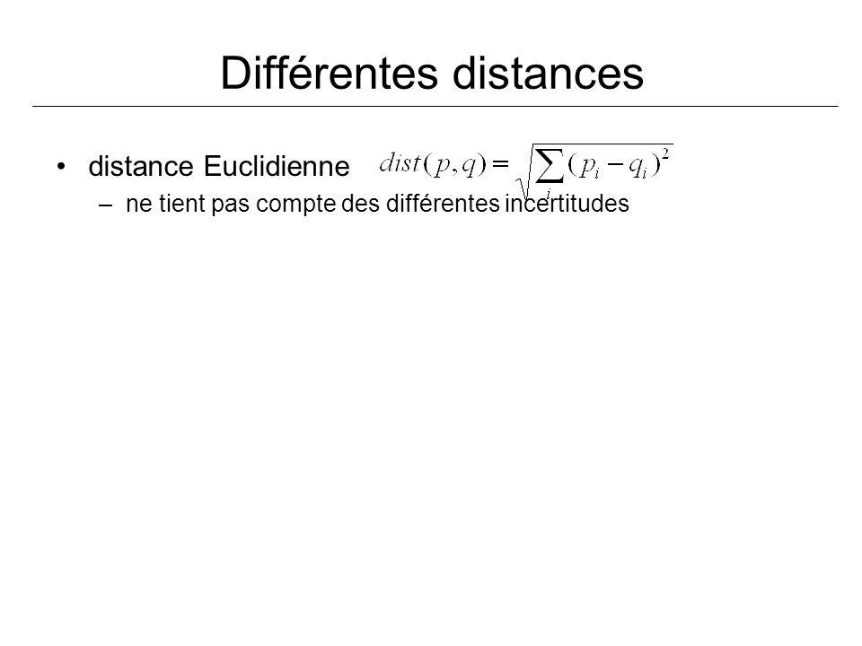 Différentes distances distance Euclidienne –ne tient pas compte des différentes incertitudes