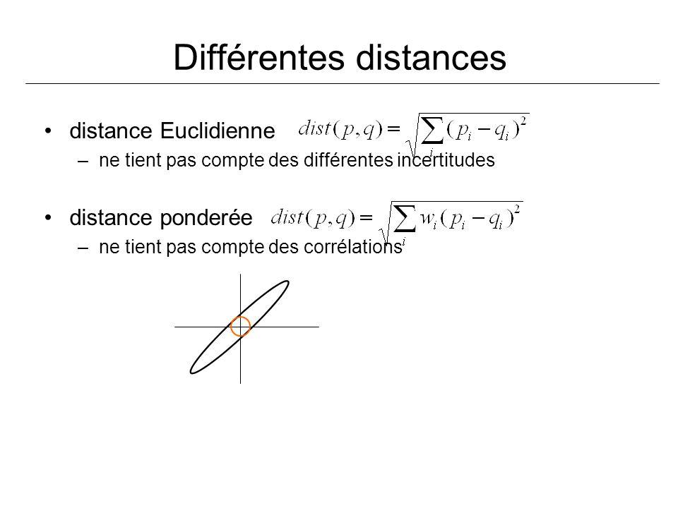 Différentes distances distance Euclidienne –ne tient pas compte des différentes incertitudes distance ponderée –ne tient pas compte des corrélations