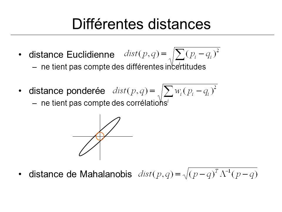 Différentes distances distance Euclidienne –ne tient pas compte des différentes incertitudes distance ponderée –ne tient pas compte des corrélations d