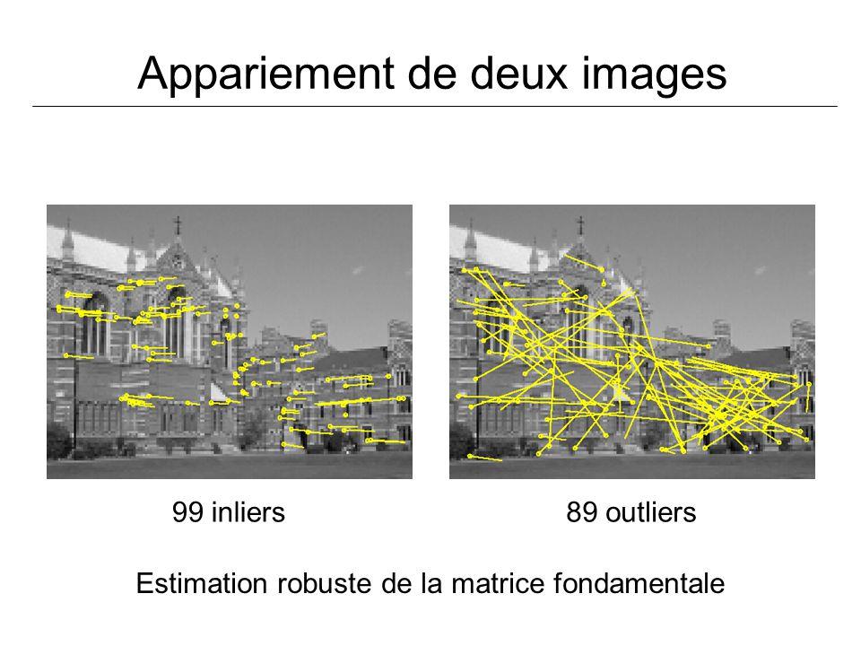 Appariement de deux images Estimation robuste de la matrice fondamentale 99 inliers89 outliers