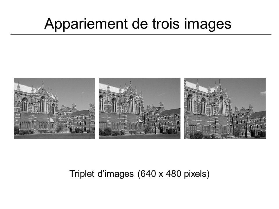 Appariement de trois images Triplet dimages (640 x 480 pixels)