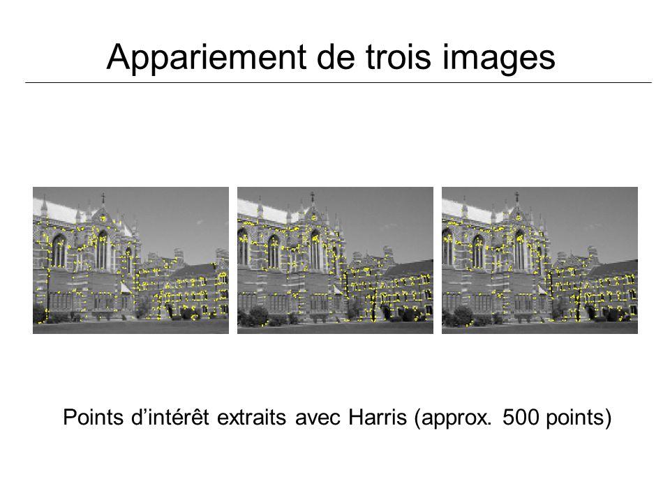 Appariement de trois images Points dintérêt extraits avec Harris (approx. 500 points)