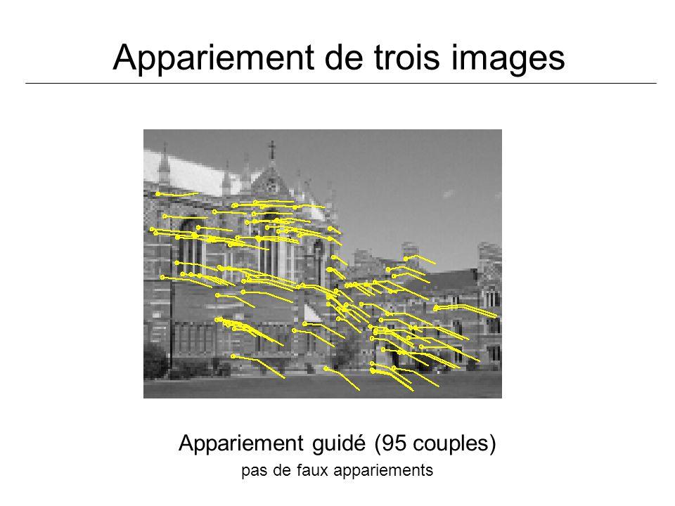 Appariement de trois images Appariement guidé (95 couples) pas de faux appariements