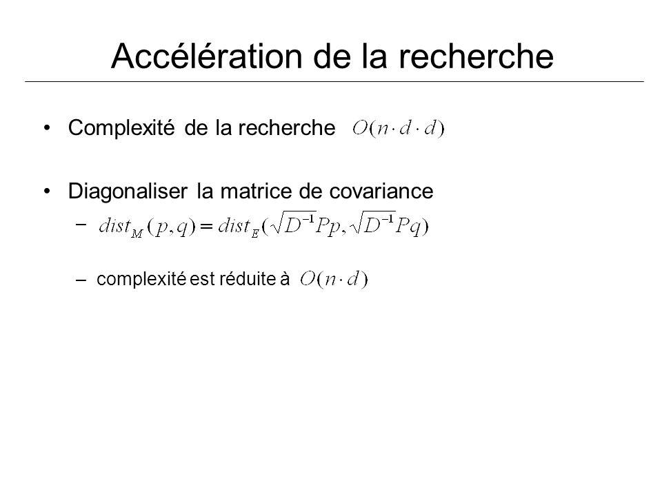 Accélération de la recherche Complexité de la recherche Diagonaliser la matrice de covariance – –complexité est réduite à