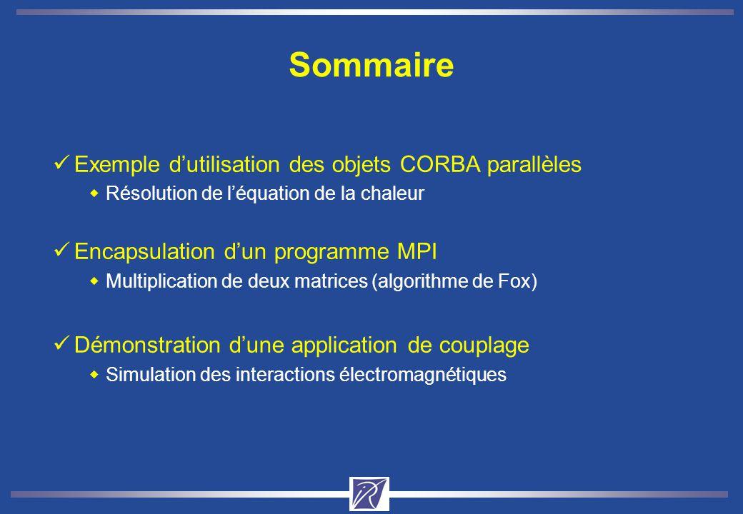 Sommaire Exemple dutilisation des objets CORBA parallèles Résolution de léquation de la chaleur Encapsulation dun programme MPI Multiplication de deux matrices (algorithme de Fox) Démonstration dune application de couplage Simulation des interactions électromagnétiques