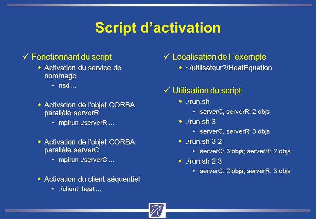 Script dactivation Fonctionnant du script Activation du service de nommage nsd...