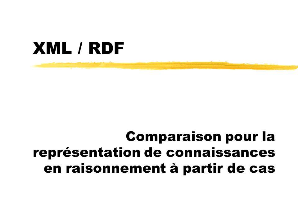 XML / RDF Comparaison pour la représentation de connaissances en raisonnement à partir de cas