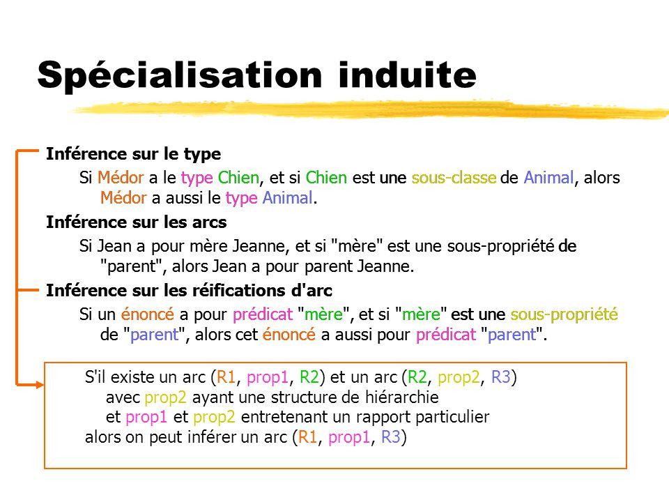 Inférence sur le type Si Médor a le type Chien, et si Chien est une sous-classe de Animal, alors Médor a aussi le type Animal.