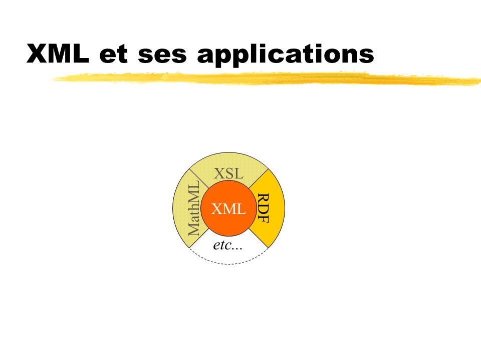 etc... RDF++ XSL MathML Repr. de connaissances en XML / RDF RDF XML++ XML