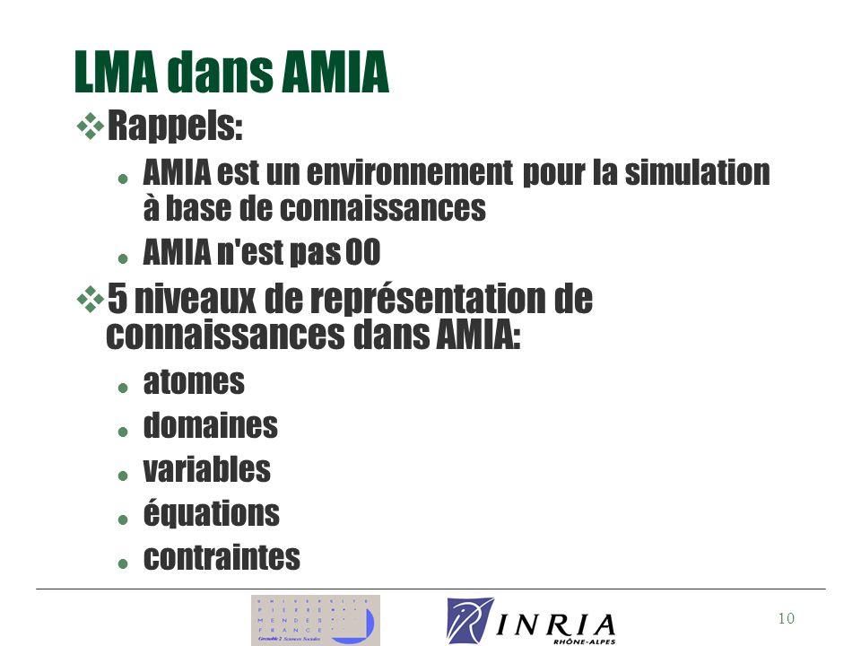 10 LMA dans AMIA vRappels: l AMIA est un environnement pour la simulation à base de connaissances l AMIA n est pas OO v5 niveaux de représentation de connaissances dans AMIA: l atomes l domaines l variables l équations l contraintes
