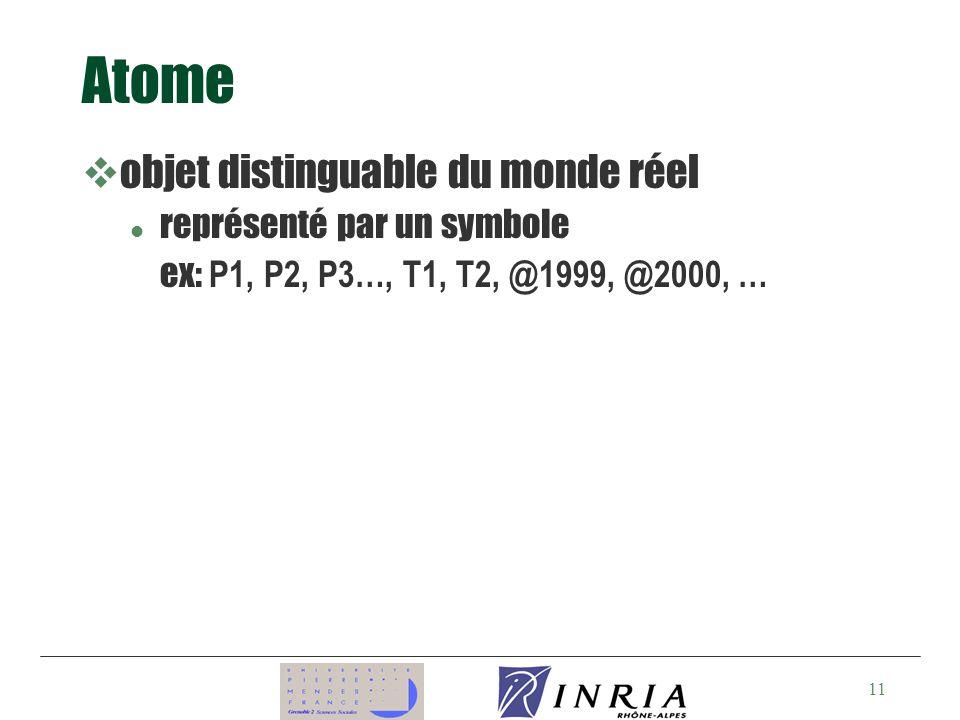 11 Atome vobjet distinguable du monde réel l représenté par un symbole ex: P1, P2, P3…, T1, T2, @1999, @2000, …