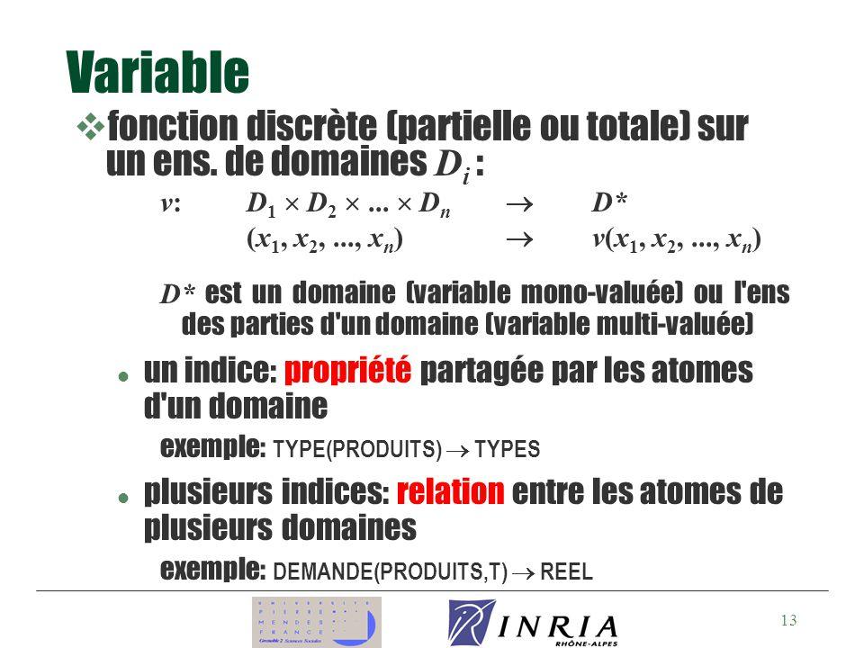 13 Variable fonction discrète (partielle ou totale) sur un ens.