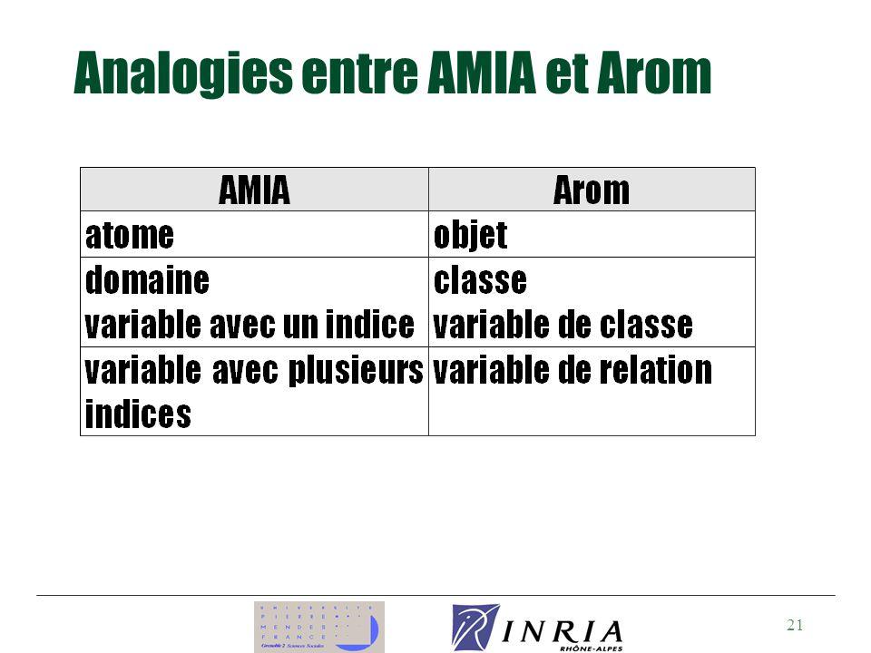 21 Analogies entre AMIA et Arom
