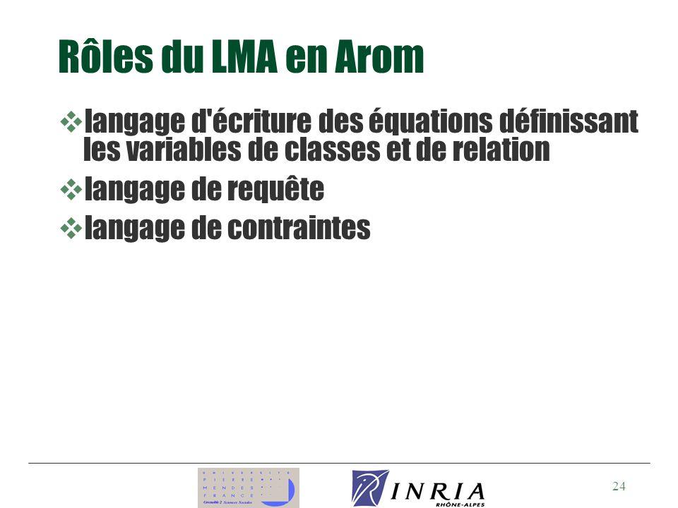 24 Rôles du LMA en Arom vlangage d écriture des équations définissant les variables de classes et de relation vlangage de requête vlangage de contraintes