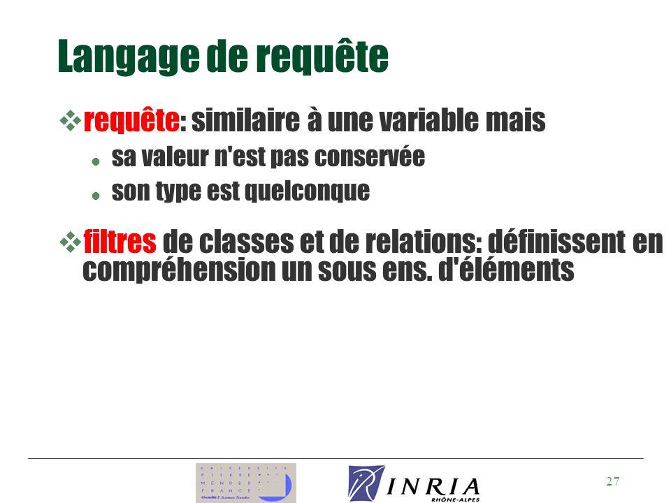27 Langage de requête vrequête: similaire à une variable mais l sa valeur n est pas conservée l son type est quelconque vfiltres de classes et de relations: définissent en compréhension un sous ens.