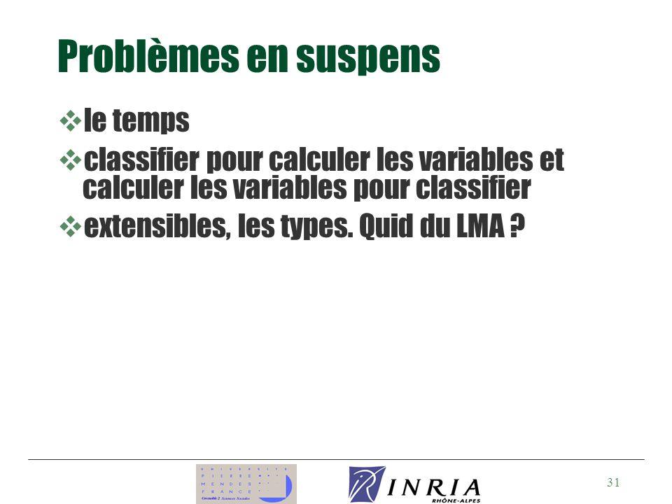 31 Problèmes en suspens vle temps vclassifier pour calculer les variables et calculer les variables pour classifier vextensibles, les types.