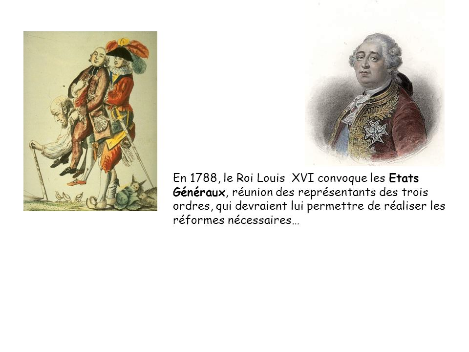 En 1788, le Roi Louis XVI convoque les Etats Généraux, réunion des représentants des trois ordres, qui devraient lui permettre de réaliser les réforme