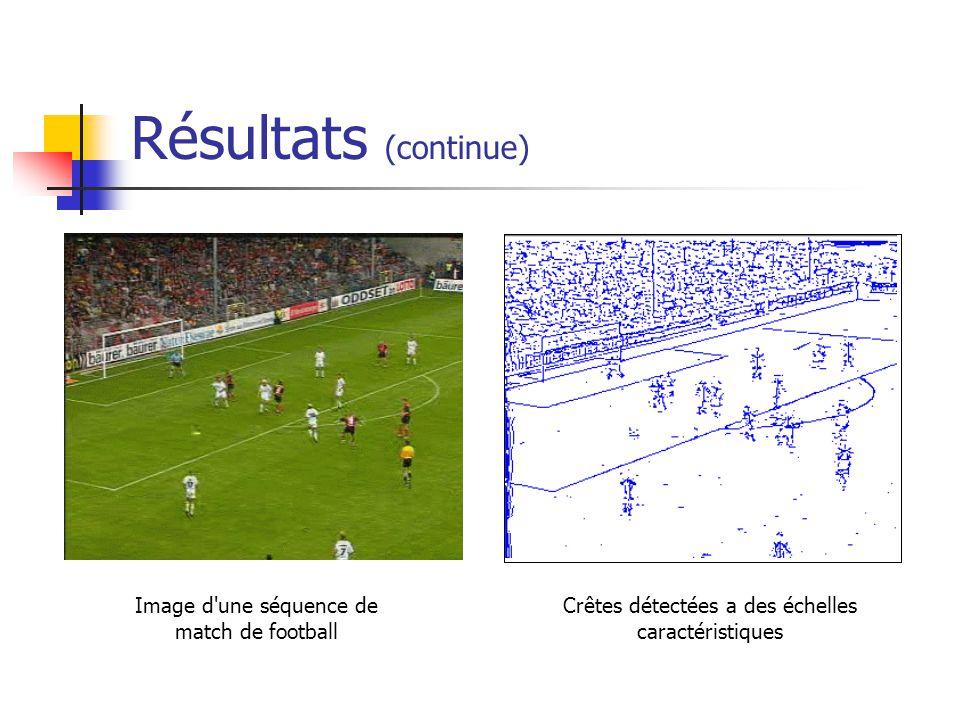 Résultats (continue) Image d'une séquence de match de football Crêtes détectées a des échelles caractéristiques