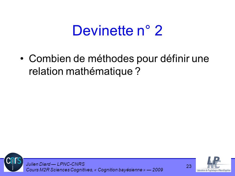 Julien Diard LPNC-CNRS Cours M2R Sciences Cognitives, « Cognition bayésienne » 2009 Devinette n° 2 Combien de méthodes pour définir une relation mathé