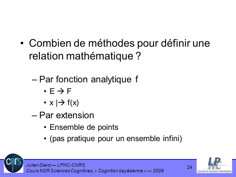 Julien Diard LPNC-CNRS Cours M2R Sciences Cognitives, « Cognition bayésienne » 2009 Combien de méthodes pour définir une relation mathématique ? –Par