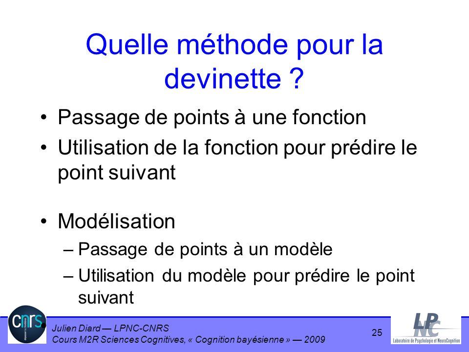 Julien Diard LPNC-CNRS Cours M2R Sciences Cognitives, « Cognition bayésienne » 2009 Quelle méthode pour la devinette ? Passage de points à une fonctio