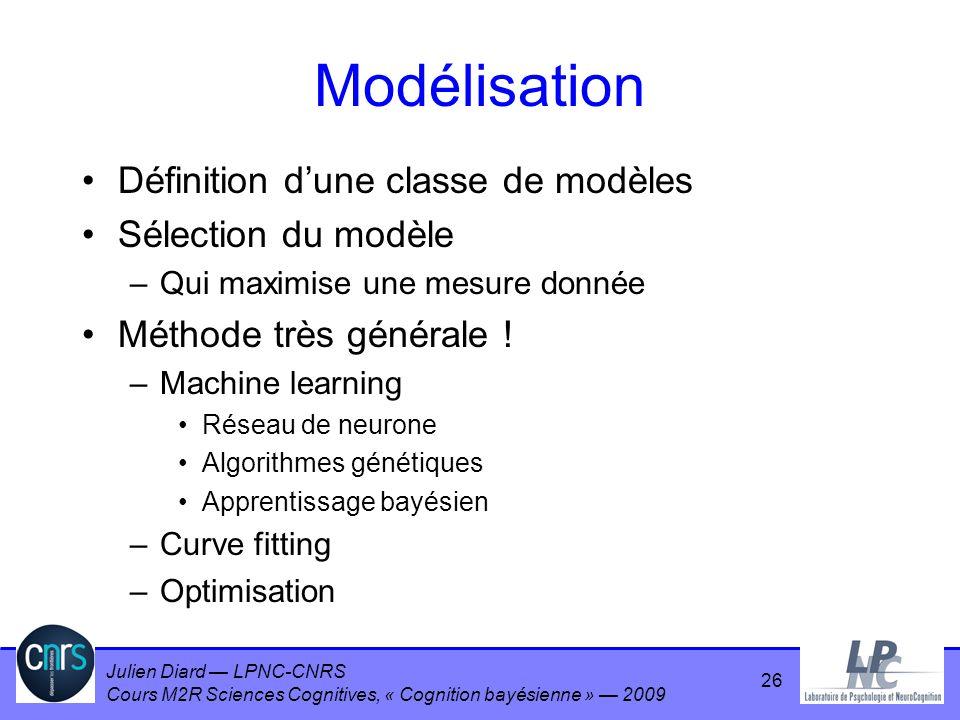 Julien Diard LPNC-CNRS Cours M2R Sciences Cognitives, « Cognition bayésienne » 2009 Modélisation Définition dune classe de modèles Sélection du modèle