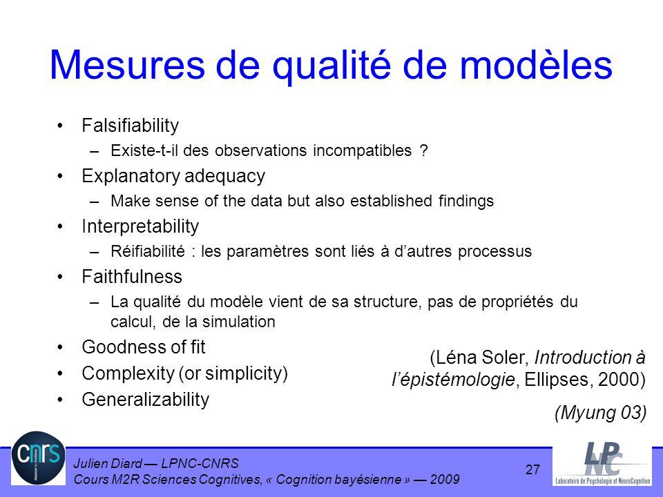 Julien Diard LPNC-CNRS Cours M2R Sciences Cognitives, « Cognition bayésienne » 2009 Mesures de qualité de modèles Falsifiability –Existe-t-il des obse
